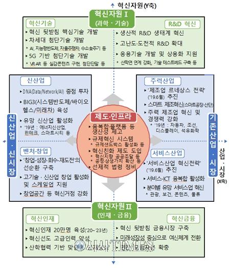 """홍 부총리 """"한류 5대 유망식품 육성…산업규모 2배로"""""""