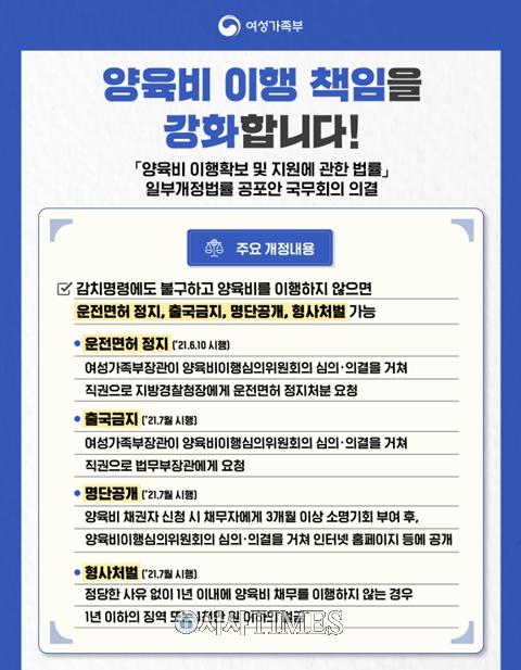 '감치명령' 후 양육비 안 주면 '신상공개'…형사처벌도 가능